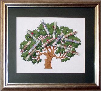 Девочки помогите пожалуйста очень нужна читаемая схема вот такого денежного дерева.  Хочу вышить подруге на свадьбу...
